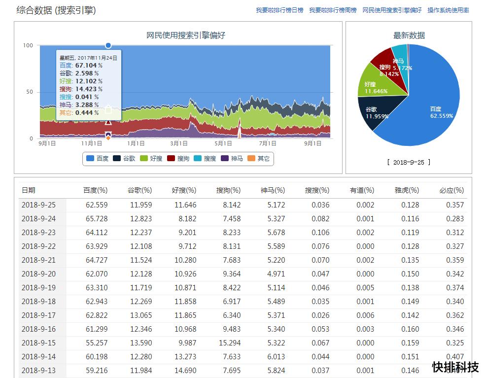 網站優化排名軟件